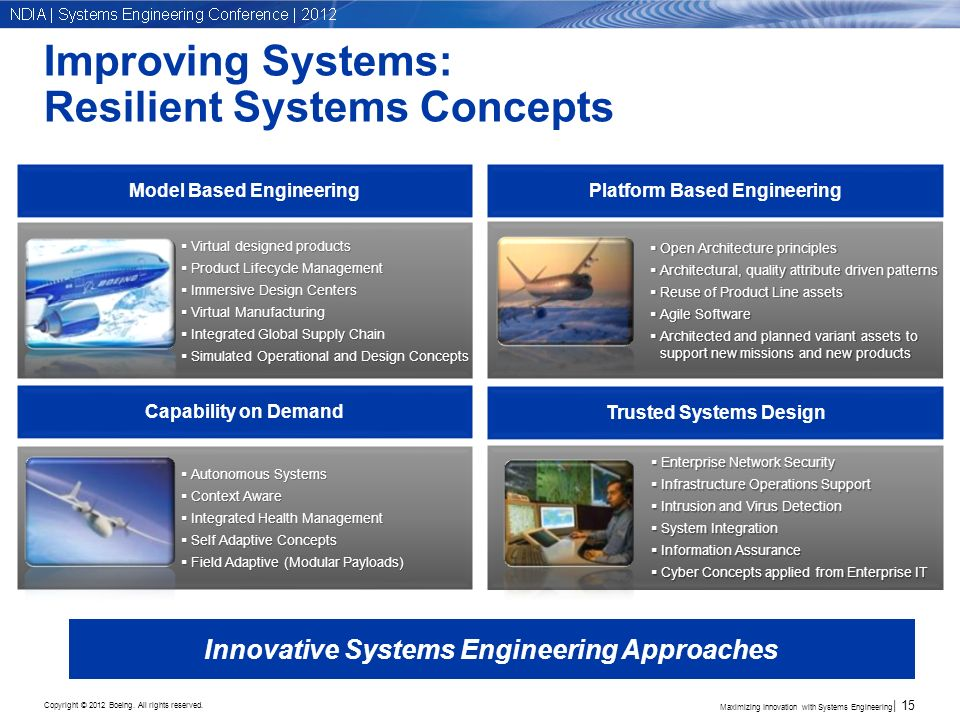 Copyright © 2012 Boeing. All rights reserved. Improving Systems: Resilient Systems Concepts Autonomous Systems Autonomous Systems Context Aware Contex