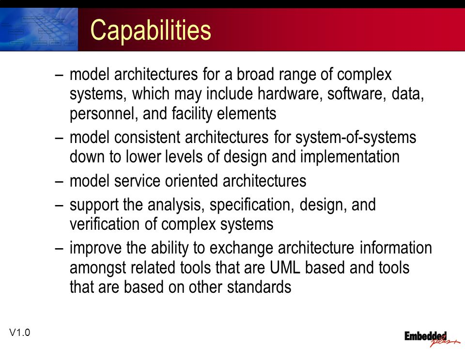 V1.0 Capabilities –model architectures for a broad range of complex systems, which may include hardware, software, data, personnel, and facility eleme