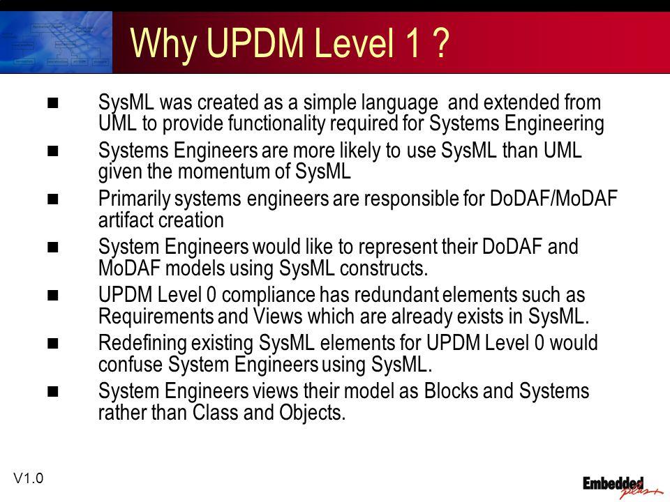 V1.0 Why UPDM Level 1 .