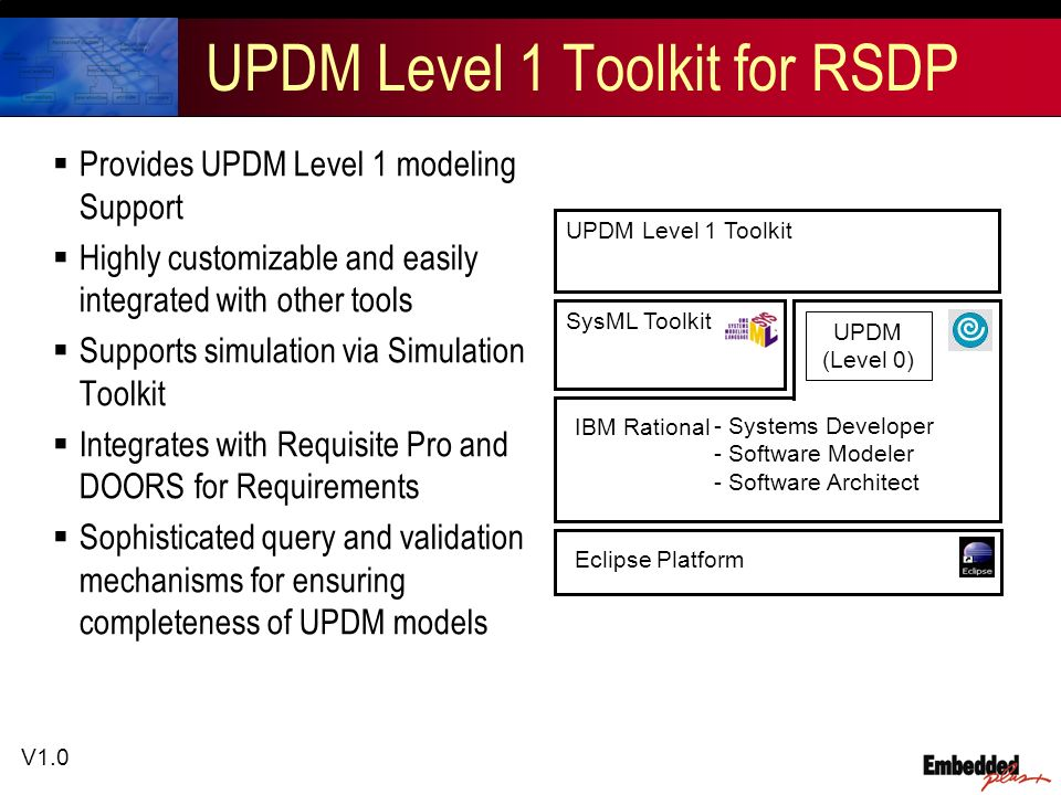 V1.0 UPDM Level 1 Toolkit for RSDP Provides UPDM Level 1 modeling Support Highly customizable and easily integrated with other tools Supports simulation via Simulation Toolkit Integrates with Requisite Pro and DOORS for Requirements Sophisticated query and validation mechanisms for ensuring completeness of UPDM models UPDM Level 1 Toolkit SysML Toolkit IBM Rational Eclipse Platform - Systems Developer - Software Modeler - Software Architect UPDM (Level 0)