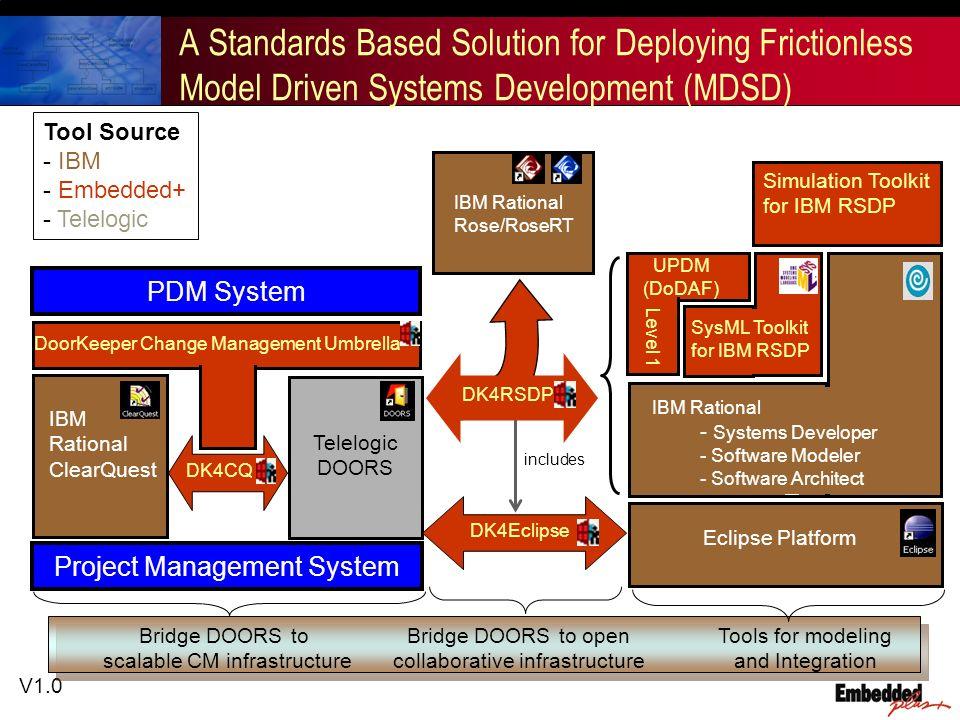 V1.0 A Standards Based Solution for Deploying Frictionless Model Driven Systems Development (MDSD) IBM Rational Rose/RoseRT Telelogic DOORS IBM Ration