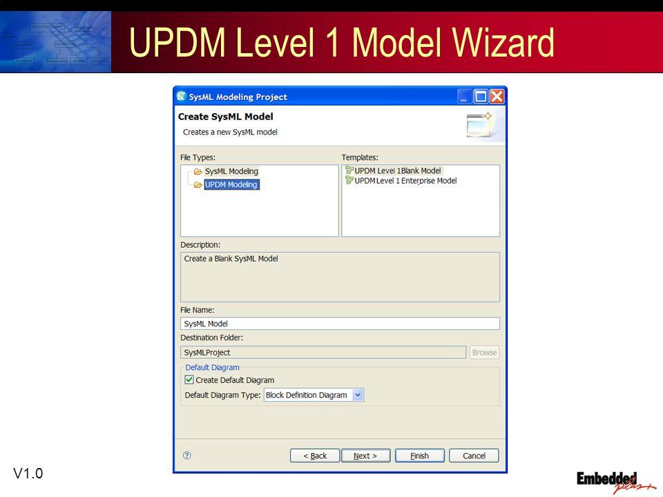 V1.0 UPDM Level 1 Model Wizard
