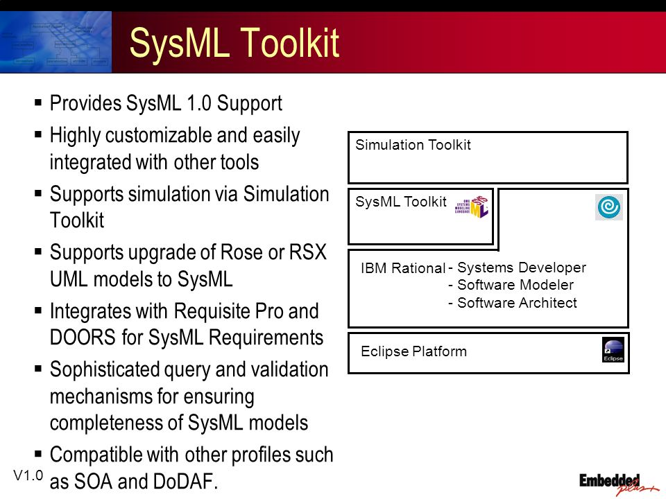 V1.0 SysML Toolkit Provides SysML 1.0 Support Highly customizable and easily integrated with other tools Supports simulation via Simulation Toolkit Su