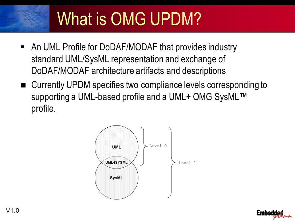 V1.0 What is OMG UPDM? An UML Profile for DoDAF/MODAF that provides industry standard UML/SysML representation and exchange of DoDAF/MODAF architectur
