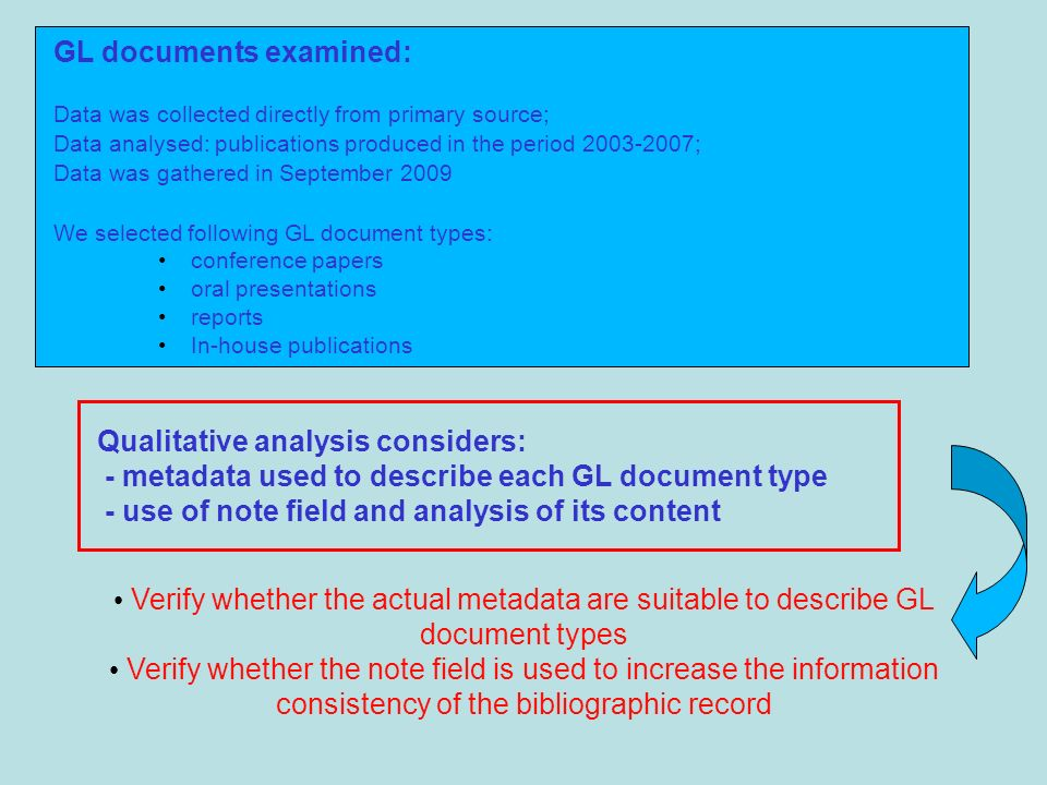 Qualitative analysis considers: - metadata used to describe each GL document type - use of note field and analysis of its content GL documents examined: Data was collected directly from primary source; Data analysed: publications produced in the period 2003-2007; Data was gathered in September 2009 We selected following GL document types: conference papers oral presentations reports In-house publications Verify whether the actual metadata are suitable to describe GL document types Verify whether the note field is used to increase the information consistency of the bibliographic record
