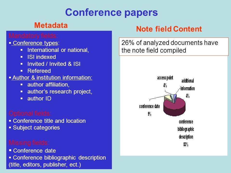 Oral presentations Metadata 20% of analyzed documents have the note field compiled Note field Content Mandatory fields: Item types: international or national abstract/poster, communication/relation, invited Author & institution information: author affiliation, author research project, author ID Optional fields : Conference title and location Subject categories Missing fields: Conference date Conference bibliographic description (title, editors, publisher, ect.)