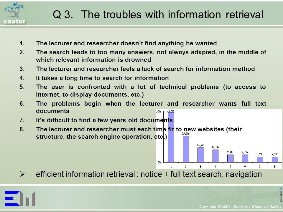 Q 3.The troubles with information retrieval 1.The lecturer and researcher doesnt find anything he wanted 2.The search leads to too many answers, not a