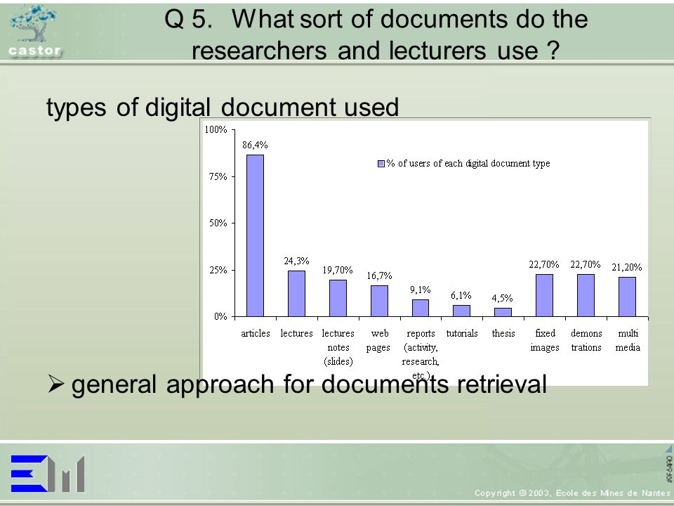 Q 6.What sort of documents do the researchers and lecturers produce.