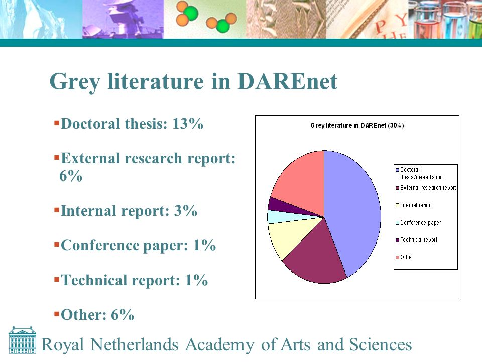 Royal Netherlands Academy of Arts and Sciences Grey literature in DAREnet Doctoral thesis: 13% External research report: 6% Internal report: 3% Conference paper: 1% Technical report: 1% Other: 6%