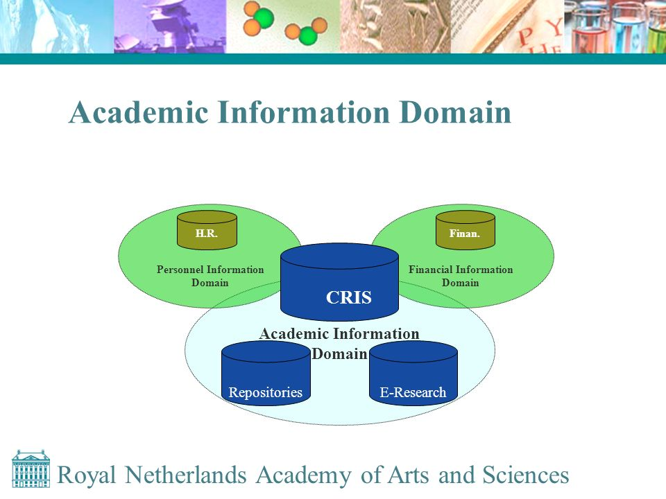 Royal Netherlands Academy of Arts and Sciences Academic Information Domain Academic Information Domain Personnel Information Domain Financial Information Domain Repositories CRIS E-Research H.R.Finan.