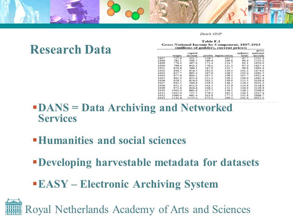 Royal Netherlands Academy of Arts and Sciences Research Data DANS = Data Archiving and Networked Services Humanities and social sciences Developing harvestable metadata for datasets EASY – Electronic Archiving System