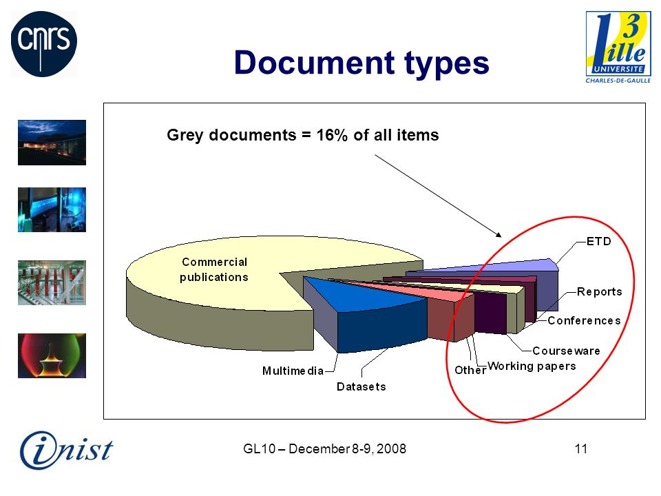 GL10 – December 8-9, Document types Grey documents = 16% of all items
