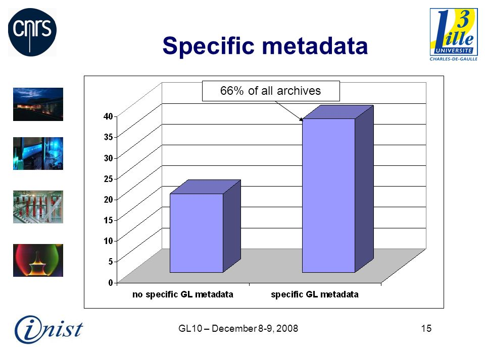 GL10 – December 8-9, Specific metadata 66% of all archives