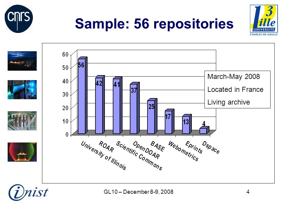 GL10 – December 8-9, 200815 Specific metadata 66% of all archives