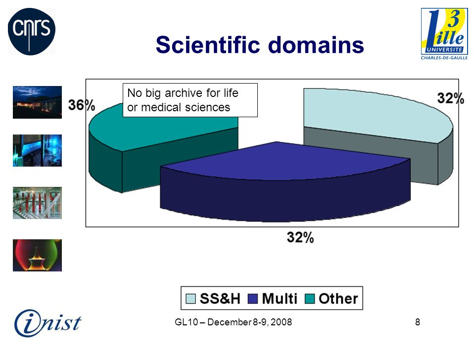 GL10 – December 8-9, Scientific domains No big archive for life or medical sciences