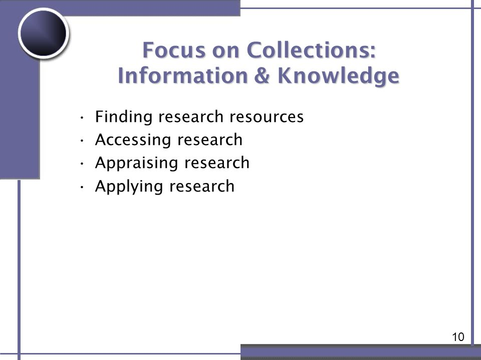 10 Focus on Collections: Information & Knowledge Finding research resources Accessing research Appraising research Applying research