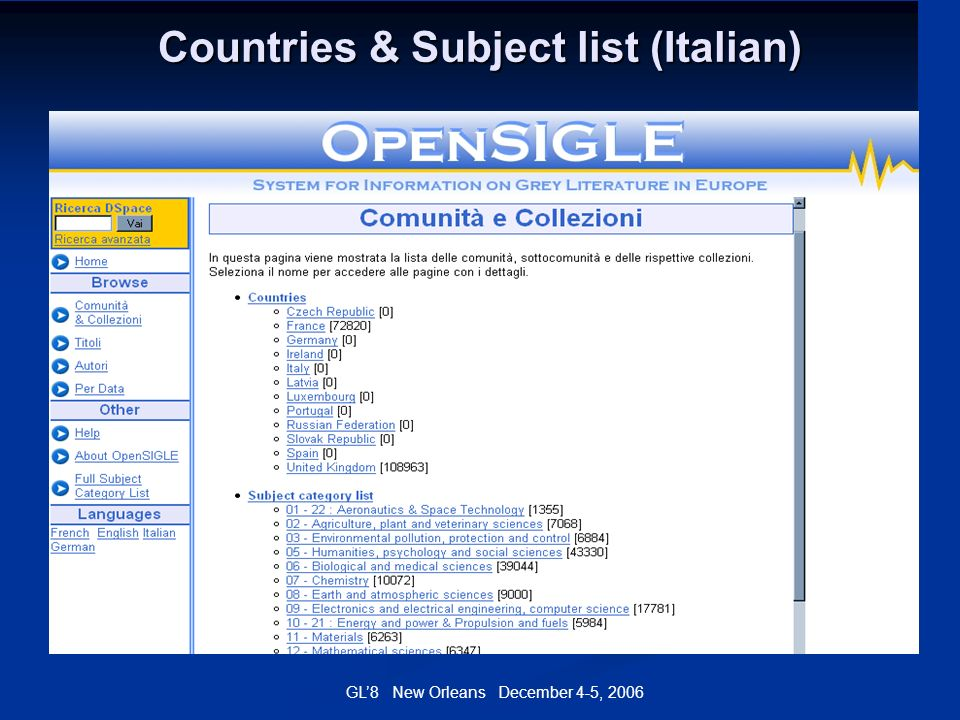 GL8 New Orleans December 4-5, 2006 Countries & Subject list (Italian)