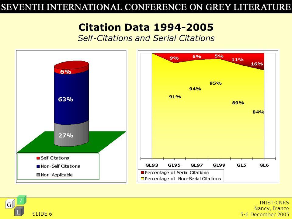 INIST-CNRS Nancy, France 5-6 December 2005 Citation Data 1994-2005 SLIDE 6 Self-Citations and Serial Citations
