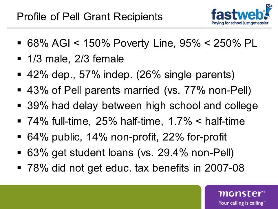 Profile of Pell Grant Recipients 68% AGI < 150% Poverty Line, 95% < 250% PL 1/3 male, 2/3 female 42% dep., 57% indep.
