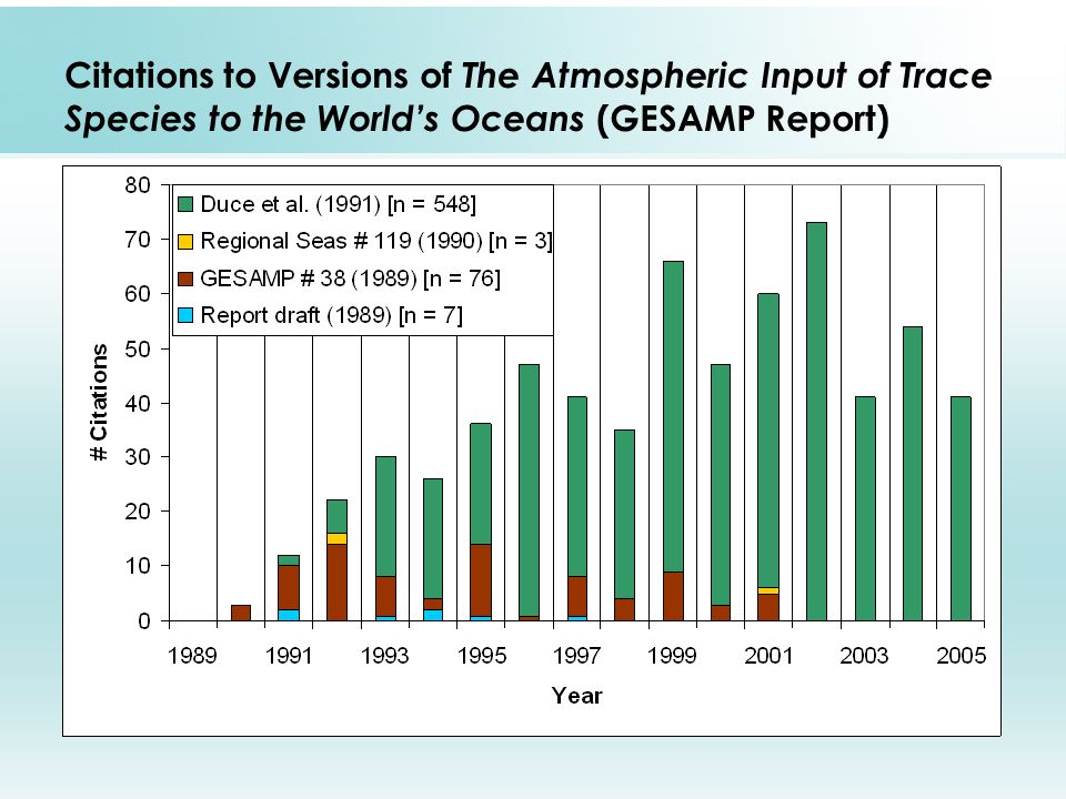 Citations to Versions of The Atmospheric Input of Trace Species to the Worlds Oceans (GESAMP Report)