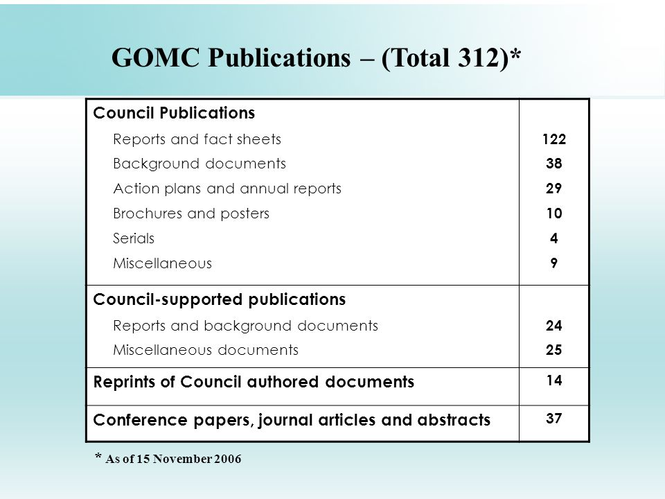 Council Publications Reports and fact sheets Background documents Action plans and annual reports Brochures and posters Serials Miscellaneous 122 38 2