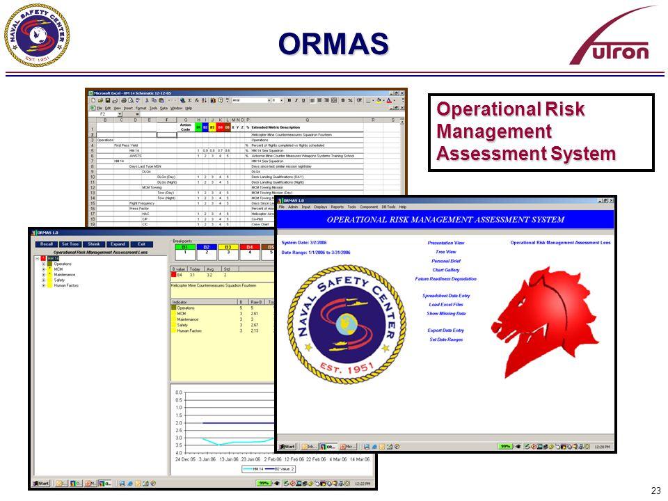 23 ORMAS Operational Risk Management Assessment System