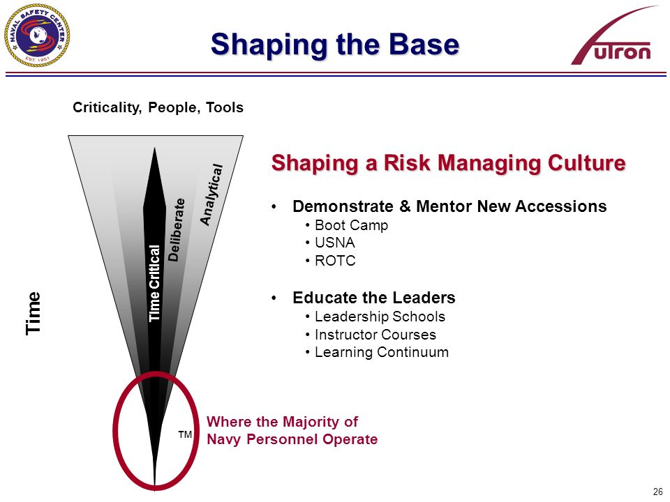 26 Shaping a Risk Managing Culture Demonstrate & Mentor New Accessions Boot Camp USNA ROTC Educate the Leaders Leadership Schools Instructor Courses L