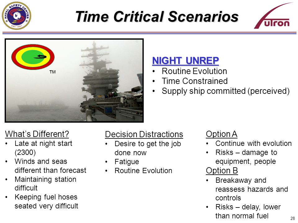 28 NIGHT UNREP Routine Evolution Time Constrained Supply ship committed (perceived) Time Critical Scenarios Whats Different? Late at night start (2300