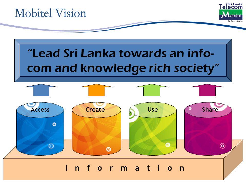 Lead Sri Lanka towards an info- com and knowledge rich society AccessCreateUseShare I n f o r m a t i o n