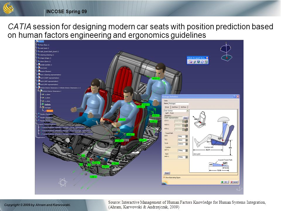 14 INCOSE Spring 09 Copyright © 2009 by Ahram and Karwowski. CATIA session for designing modern car seats with position prediction based on human fact
