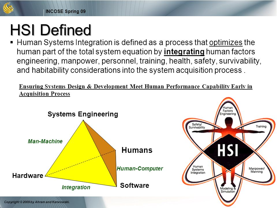 3 INCOSE Spring 09 Copyright © 2009 by Ahram and Karwowski. HSI Defined Human Systems Integration is defined as a process that optimizes the human par
