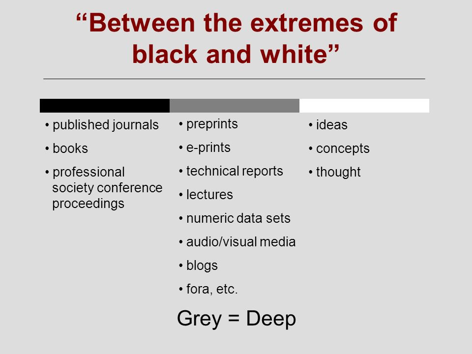 Between the extremes of black and white Grey = Deep published journals books professional society conference proceedings preprints e-prints technical reports lectures numeric data sets audio/visual media blogs fora, etc.