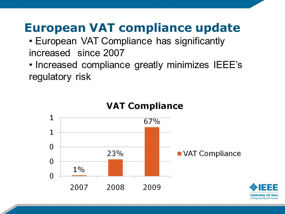 European VAT compliance update European VAT Compliance has significantly increased since 2007 Increased compliance greatly minimizes IEEEs regulatory risk