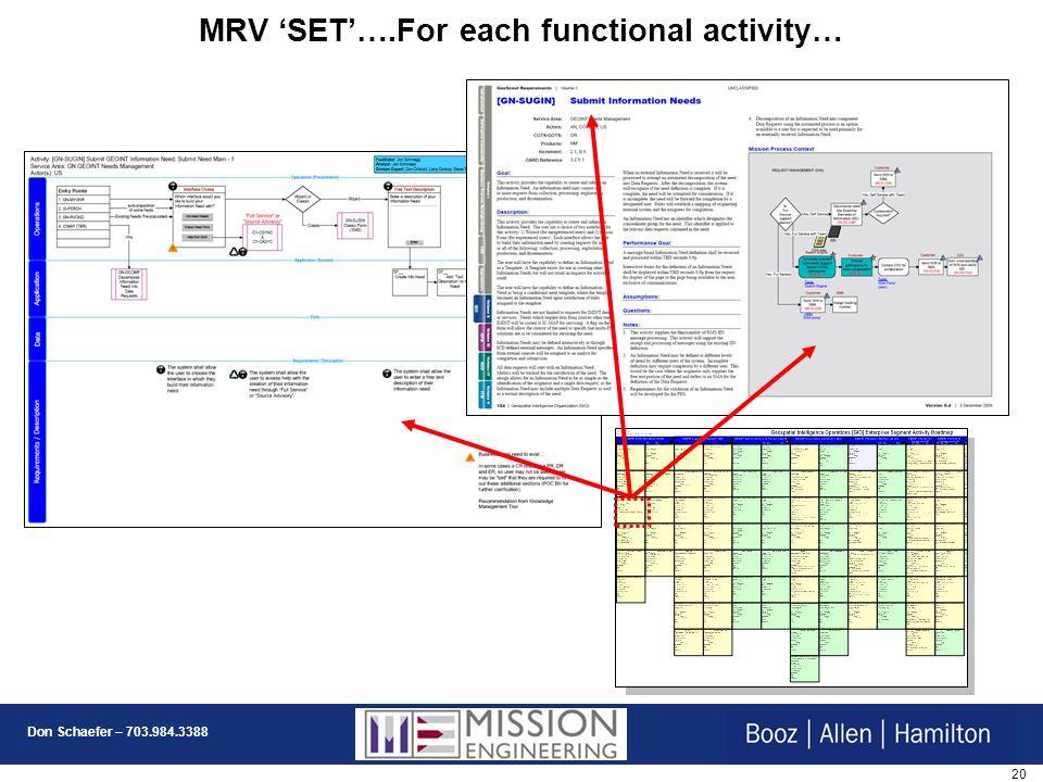 20 Don Schaefer – 703.984.3388 MRV SET….For each functional activity…