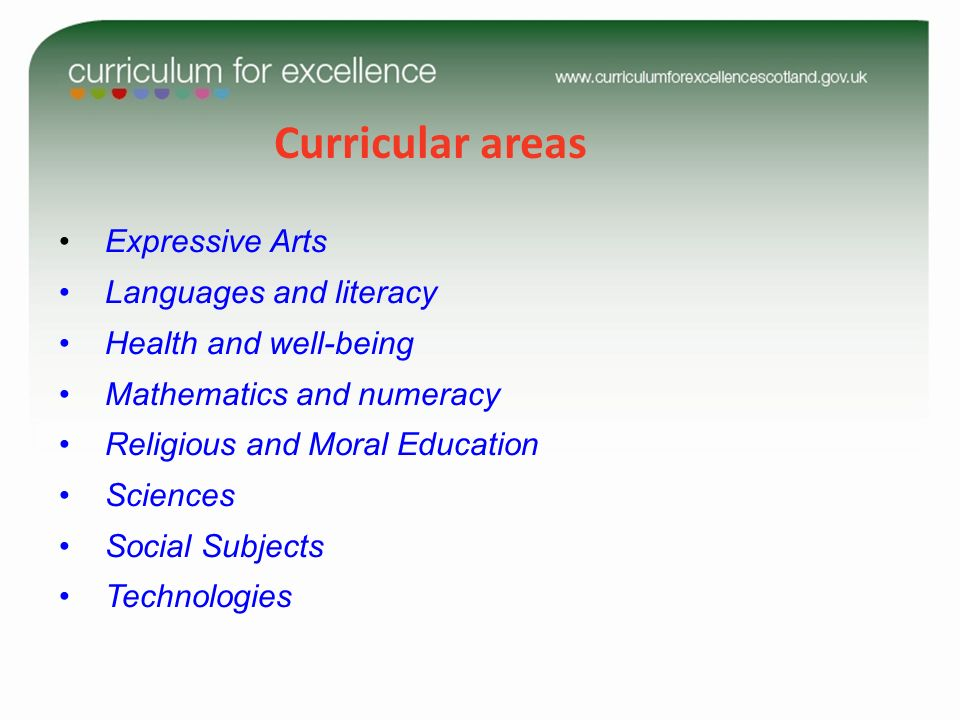 Curricular areas Expressive Arts Languages and literacy Health and well-being Mathematics and numeracy Religious and Moral Education Sciences Social S