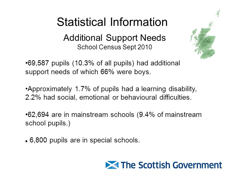 Statistical Information Additional Support Needs School Census Sept 2010 69,587 pupils (10.3% of all pupils) had additional support needs of which 66%
