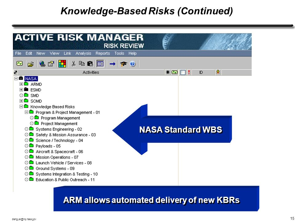 dlengyel@hq.nasa.gov 15 Knowledge-Based Risks (Continued) NASA Standard WBS ARM allows automated delivery of new KBRs