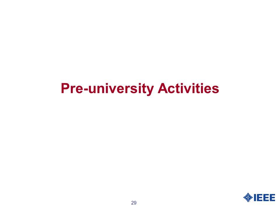 29 Pre-university Activities