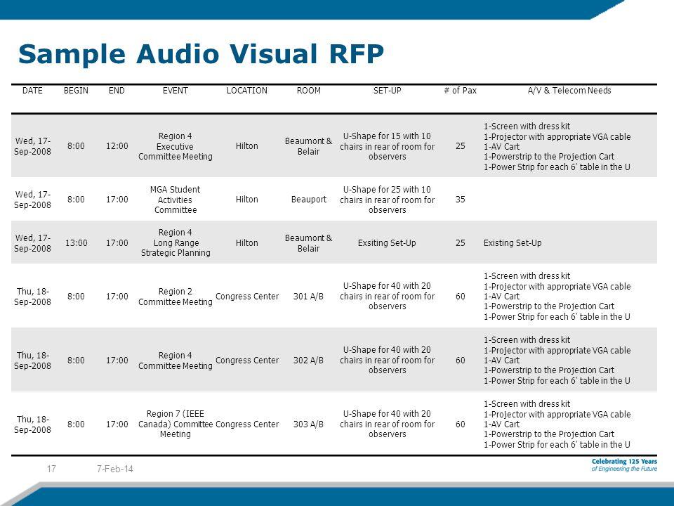 Sample Audio Visual RFP 7-Feb-1417 DATEBEGINENDEVENTLOCATIONROOMSET-UP# of PaxA/V & Telecom Needs Wed, 17- Sep-2008 8:0012:00 Region 4 Executive Commi