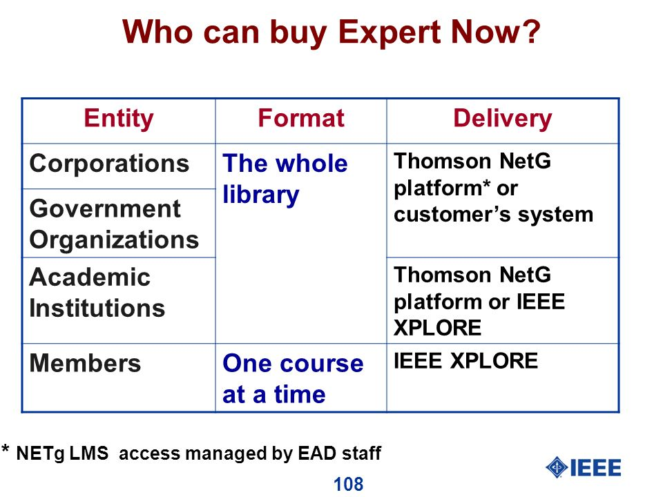 108 Who can buy Expert Now.