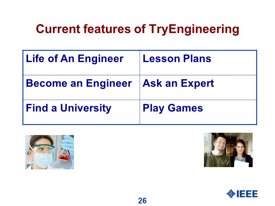 26 Current features of TryEngineering Life of An EngineerLesson Plans Become an EngineerAsk an Expert Find a UniversityPlay Games