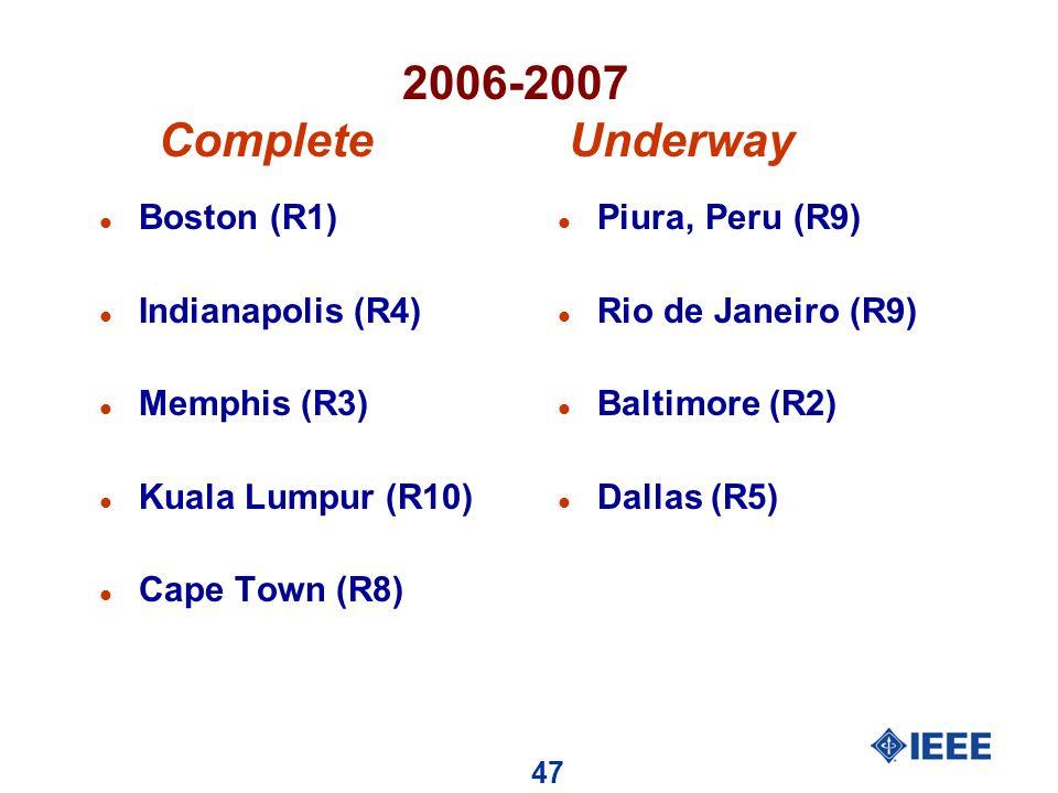 47 2006-2007 Complete Underway l Boston (R1) l Indianapolis (R4) l Memphis (R3) l Kuala Lumpur (R10) l Cape Town (R8) l Piura, Peru (R9) l Rio de Janeiro (R9) l Baltimore (R2) l Dallas (R5)