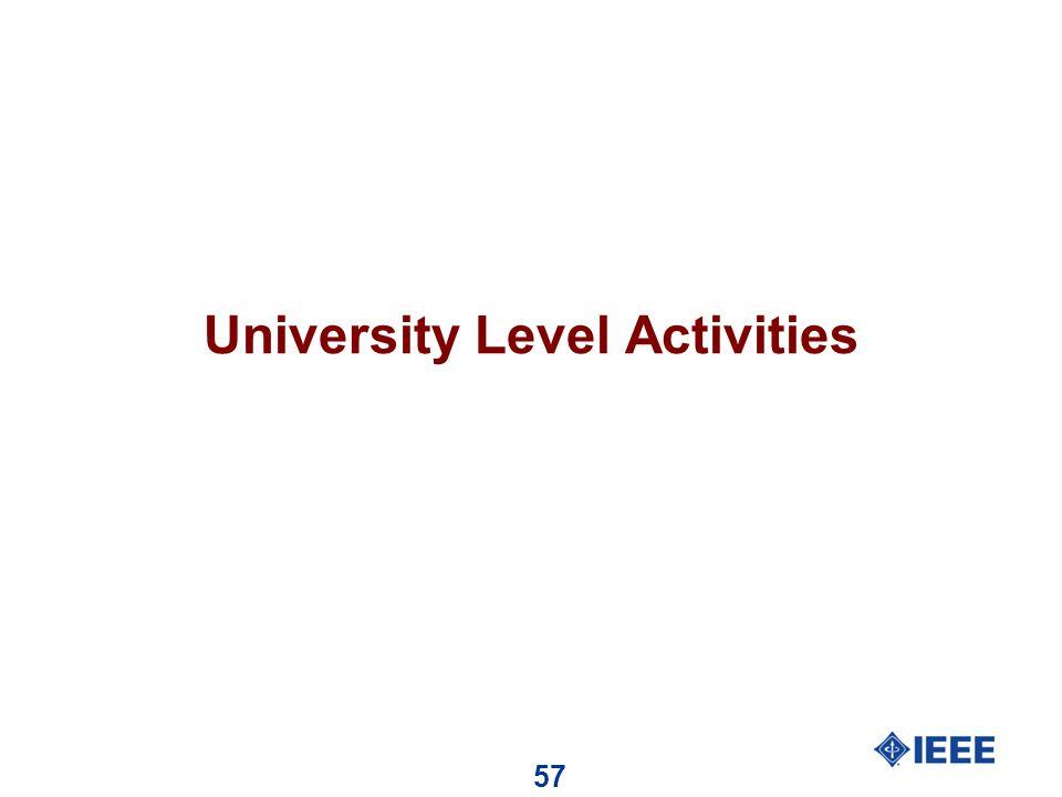 57 University Level Activities