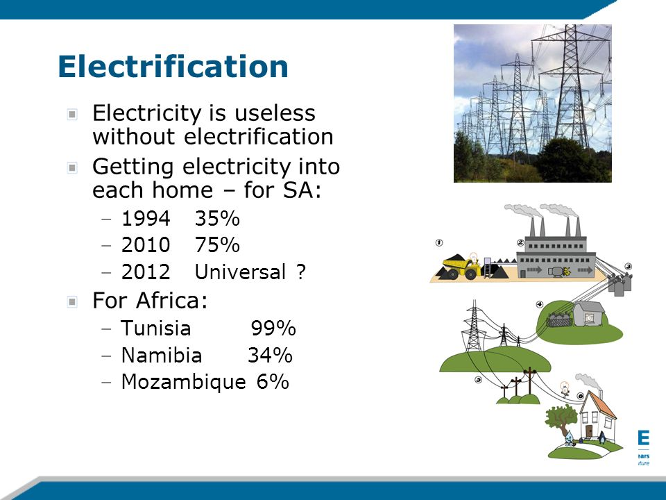 Electrification Electricity is useless without electrification Getting electricity into each home – for SA: –1994 35% –2010 75% –2012 Universal ? For