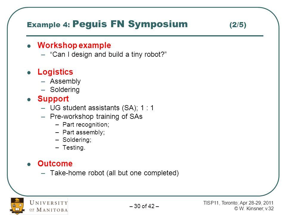 TISP11, Toronto; Apr 28-29, 2011 © W. Kinsner; v.32 – 30 of 42 – Example 4: Peguis FN Symposium (2/5) Workshop example –Can I design and build a tiny
