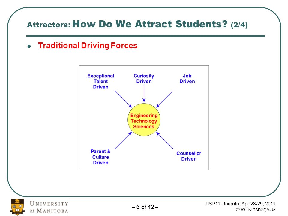 TISP11, Toronto; Apr 28-29, 2011 © W. Kinsner; v.32 – 6 of 42 – Attractors: How Do We Attract Students? (2/4) Traditional Driving Forces