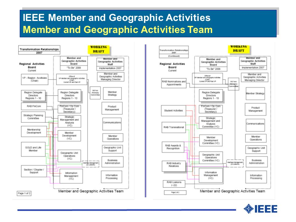 IEEE Member and Geographic Activities Member and Geographic Activities Team IEEE Member and Geographic Activities Member and Geographic Activities Team