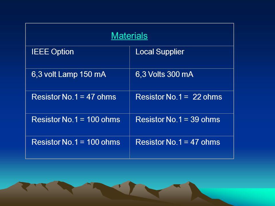Materials IEEE OptionLocal Supplier 6,3 volt Lamp 150 mA6,3 Volts 300 mA Resistor No.1 = 47 ohmsResistor No.1 = 22 ohms Resistor No.1 = 100 ohmsResist