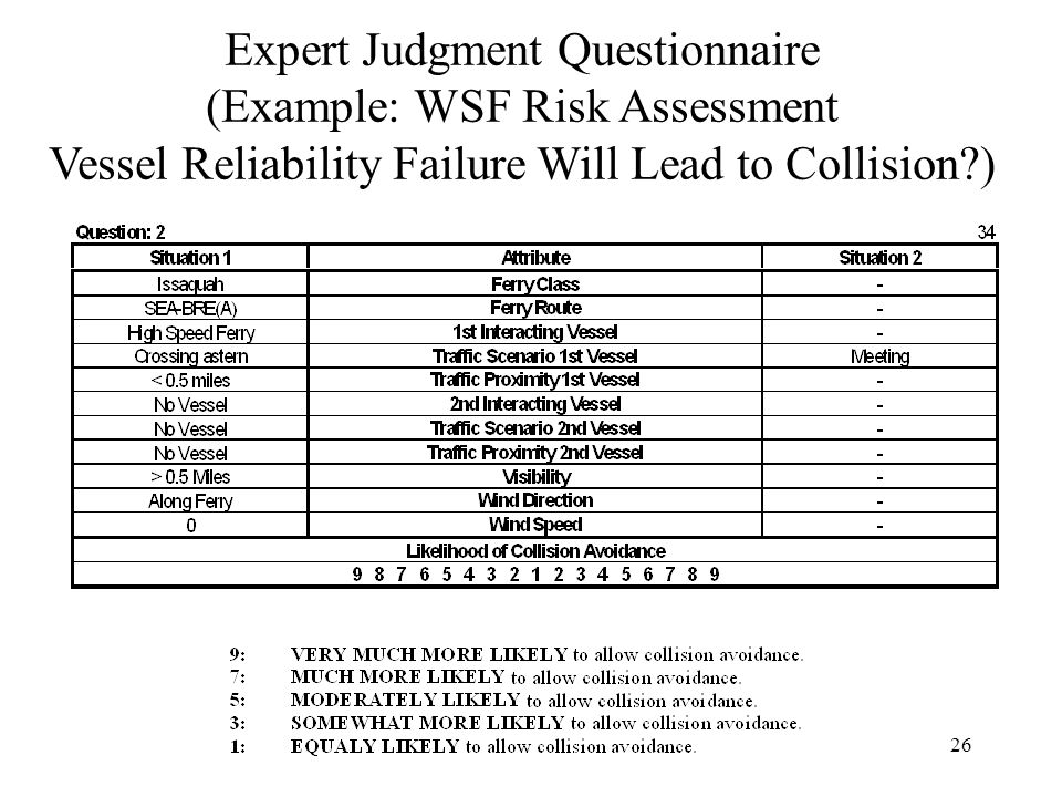 26 Expert Judgment Questionnaire (Example: WSF Risk Assessment Vessel Reliability Failure Will Lead to Collision )