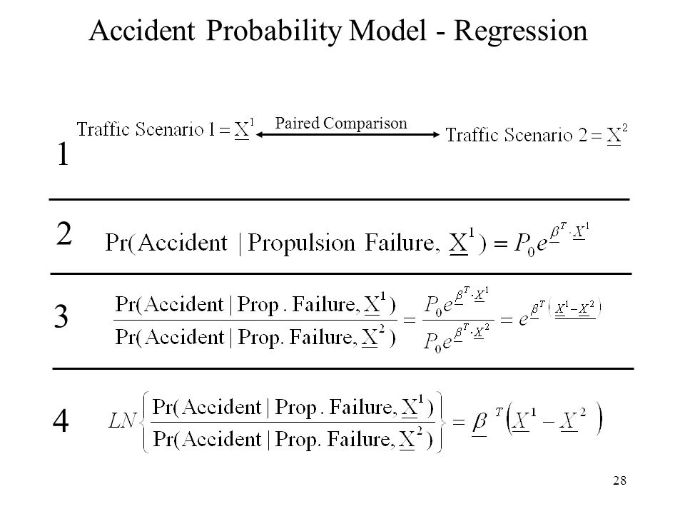 28 Accident Probability Model - Regression Paired Comparison
